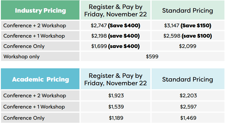Pricing grids